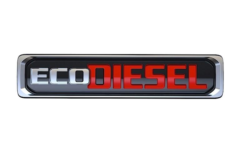 Ram EcoDiesel Custom Tuning Support